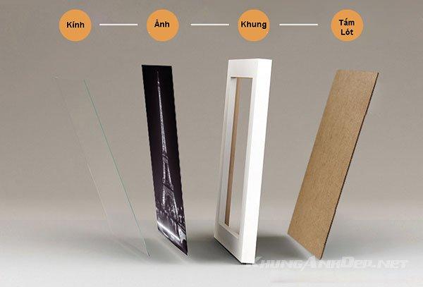 cấu tạo khung ảnh treo tường